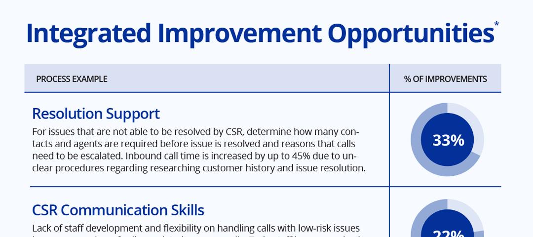 cs01-04-improvements-new