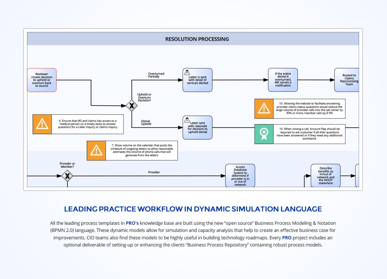02-leading-practice-new