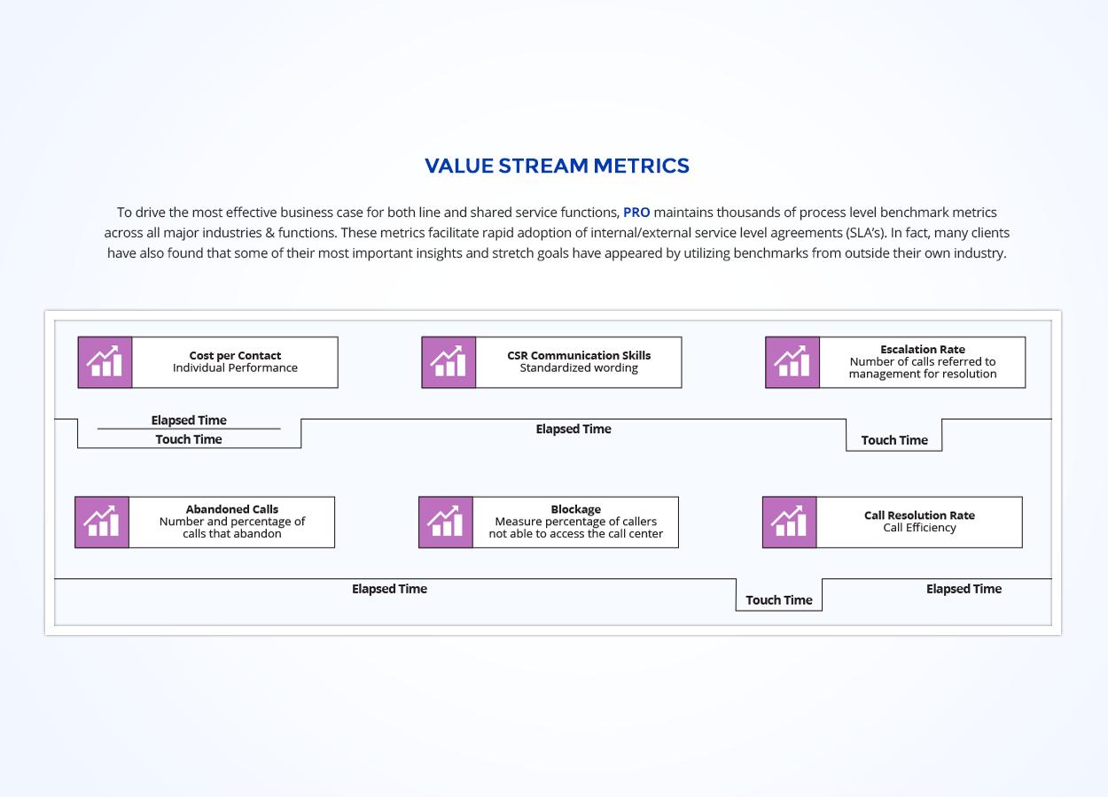 03-value-stream-new