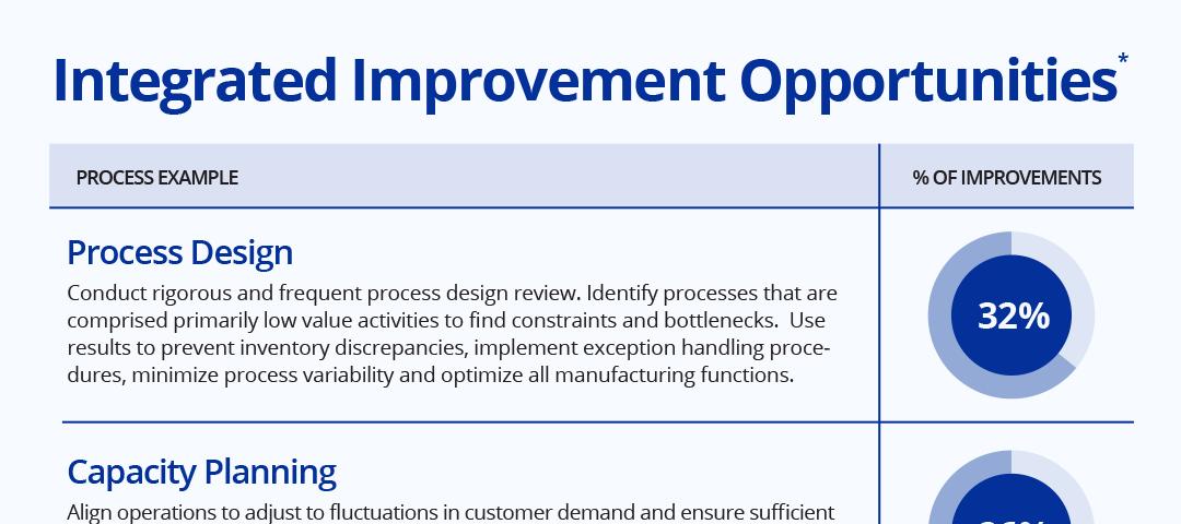 sc01-04-improvements-new