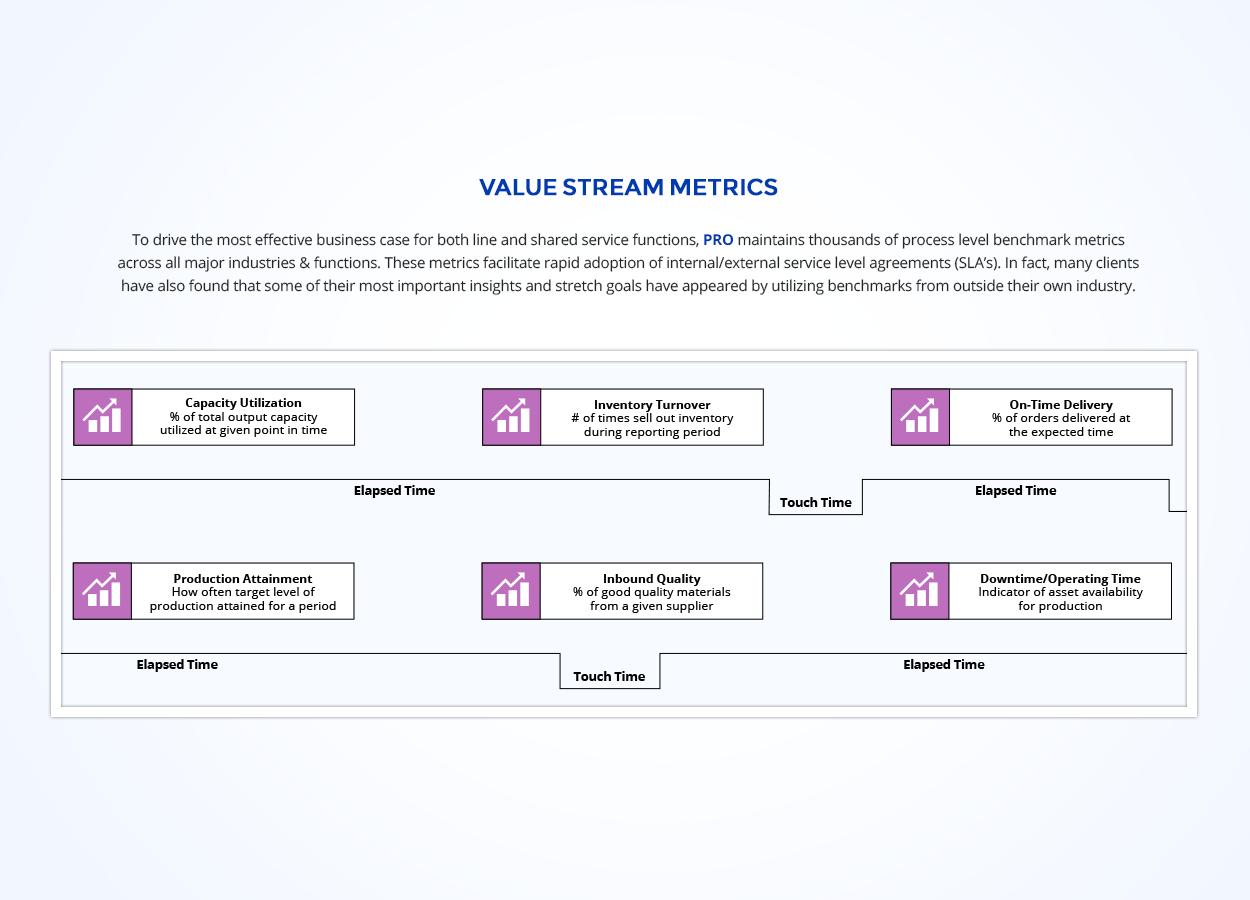 sc01-03-value-stream-new