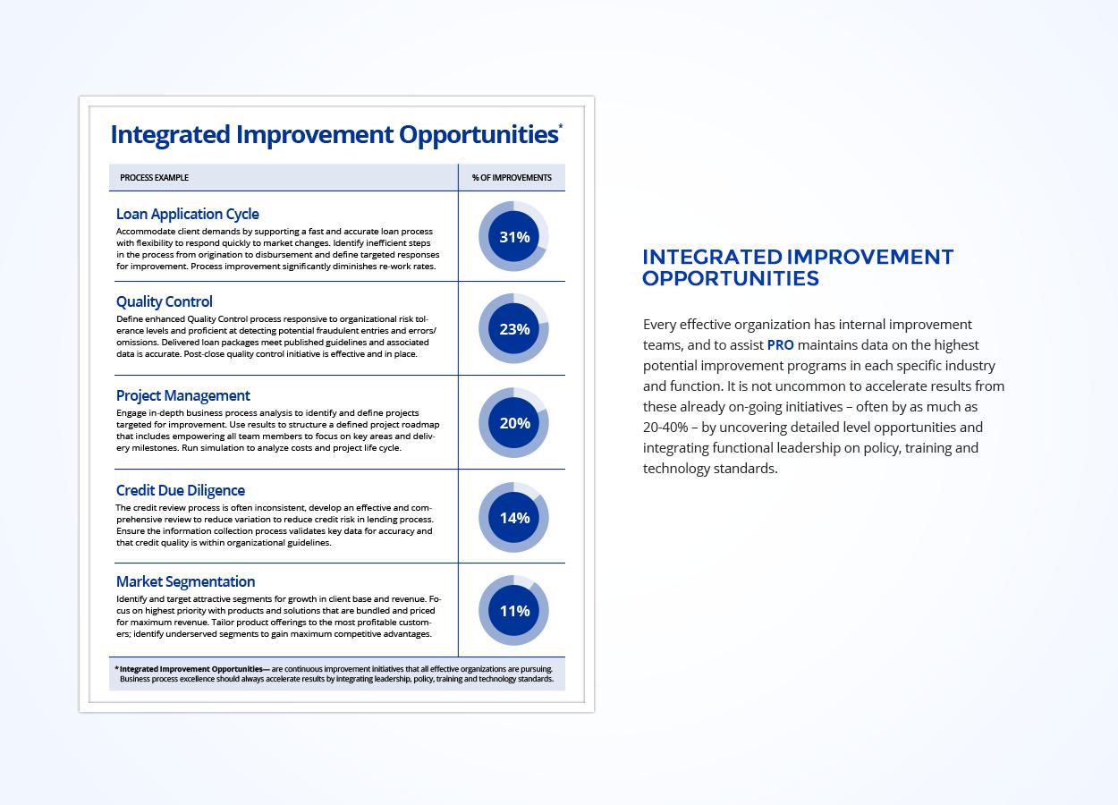 bcl01-04-improvements-new