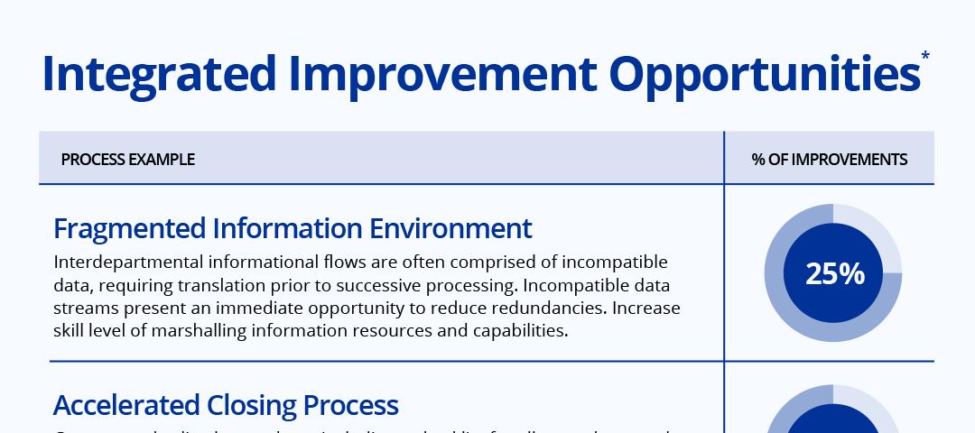 fmec01-04-improvements-new