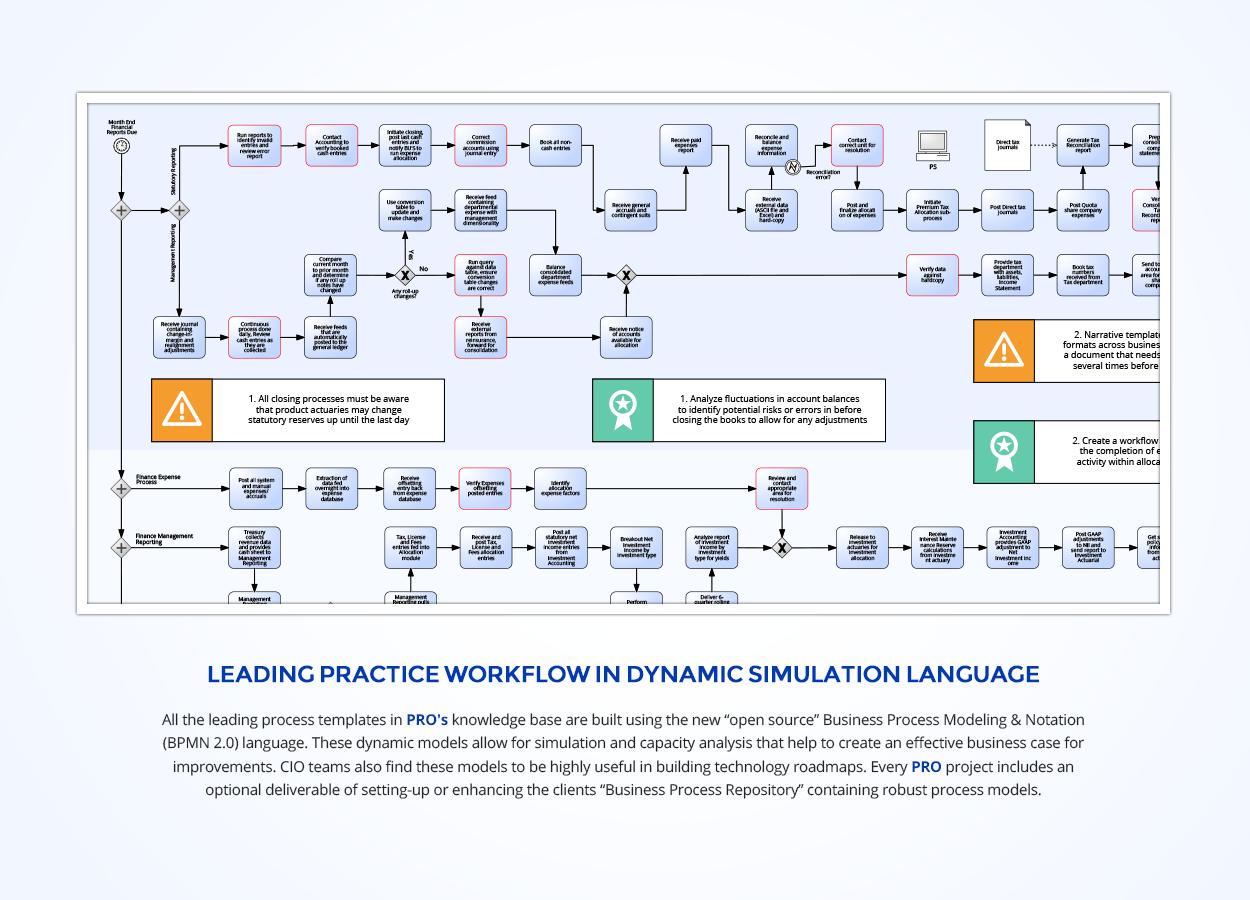 fmec01-02-leading-practice-new