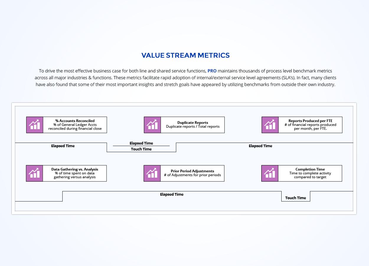 fmec01-03-value-stream-new