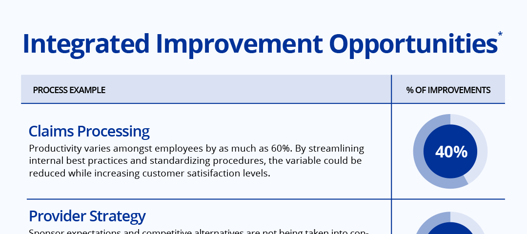 hcp01-04-improvements-new