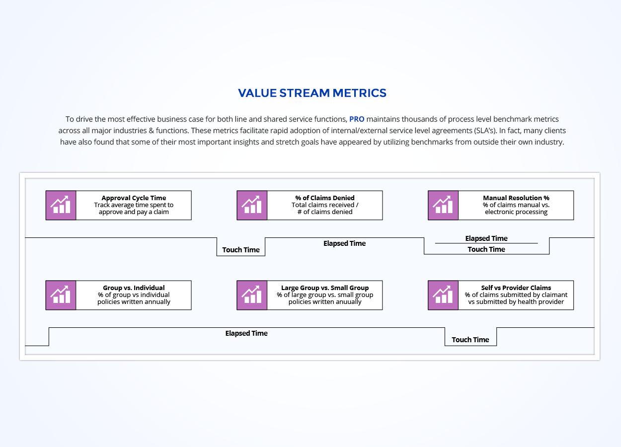 hcp01-03-value-stream-new