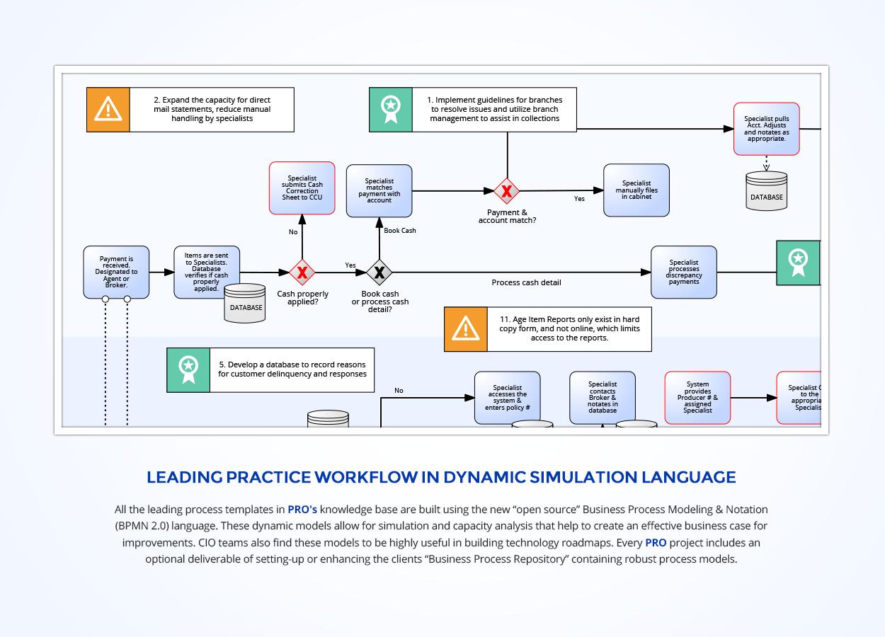 inbp01-02-leading-practice-new