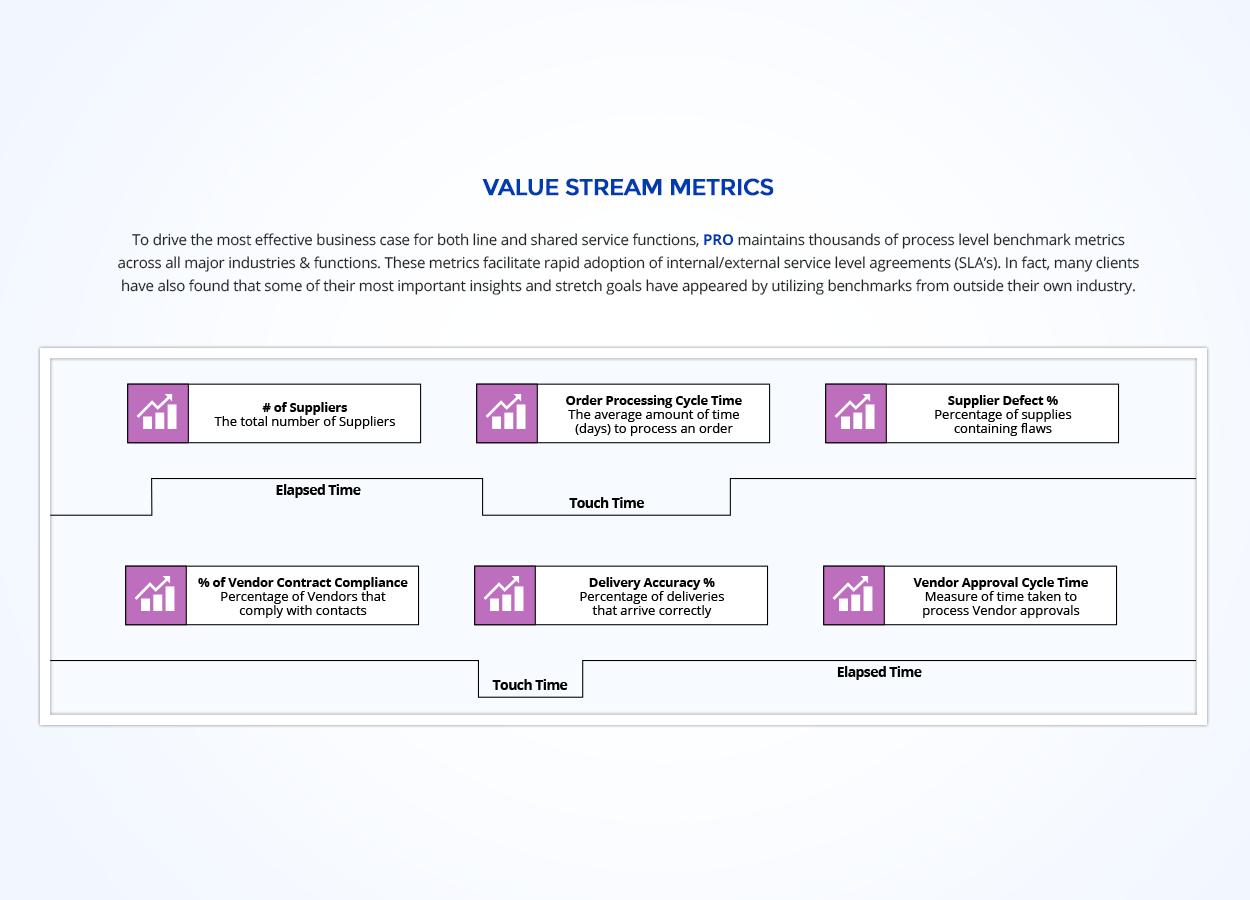 scsop01-03-value-stream