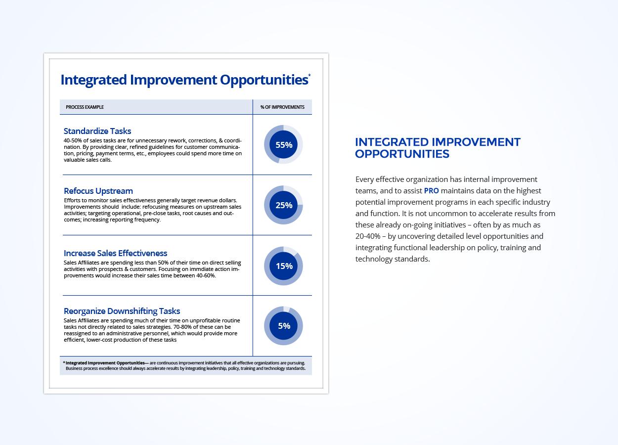 scsop01-04-improvements