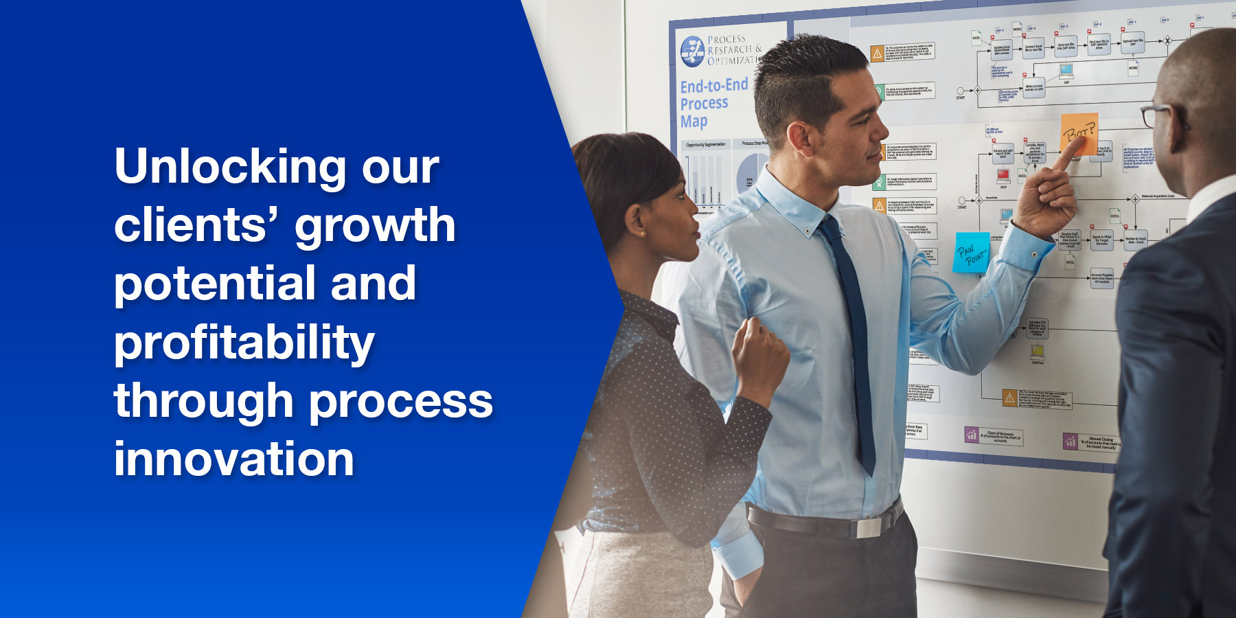 Unlocking our clients' growth potential and profitability through process innovation